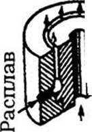 Устройство для получения ионпроводящих мембран методом полива
